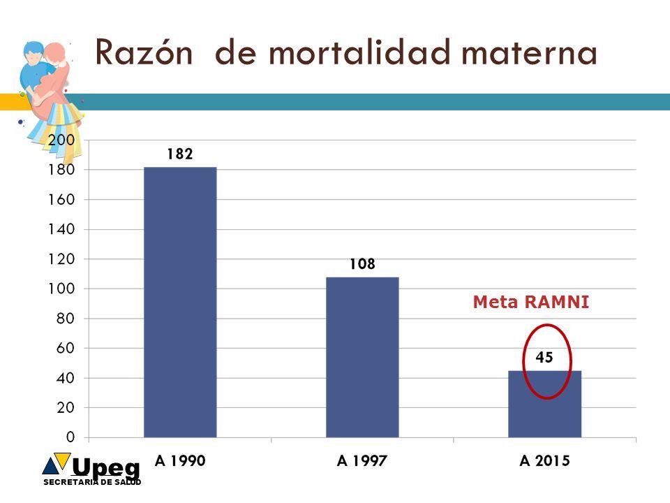 Upeg SECRETARIA DE SALUD Razón de mortalidad materna Meta RAMNI