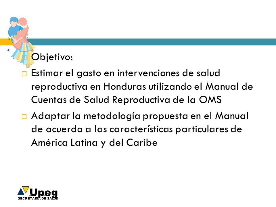 Upeg SECRETARIA DE SALUD Objetivo: Estimar el gasto en intervenciones de salud reproductiva en Honduras utilizando el Manual de Cuentas de Salud Repro