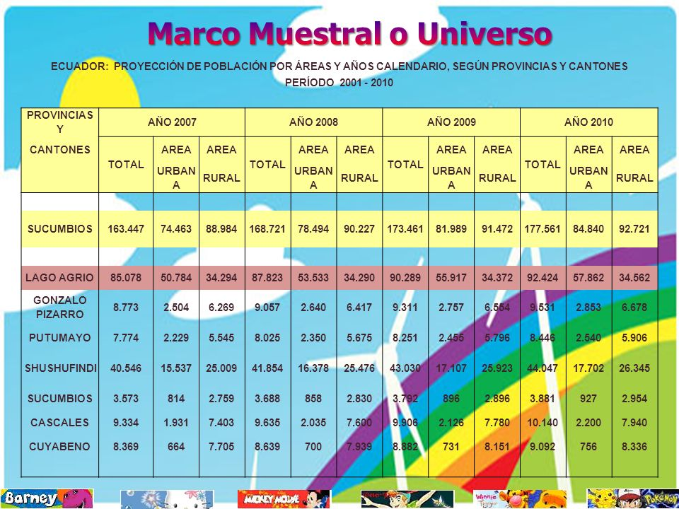 ECUADOR: PROYECCIÓN DE POBLACIÓN POR ÁREAS Y AÑOS CALENDARIO, SEGÚN PROVINCIAS Y CANTONES PERÍODO 2001 - 2010 PROVINCIAS Y AÑO 2007AÑO 2008AÑO 2009AÑO
