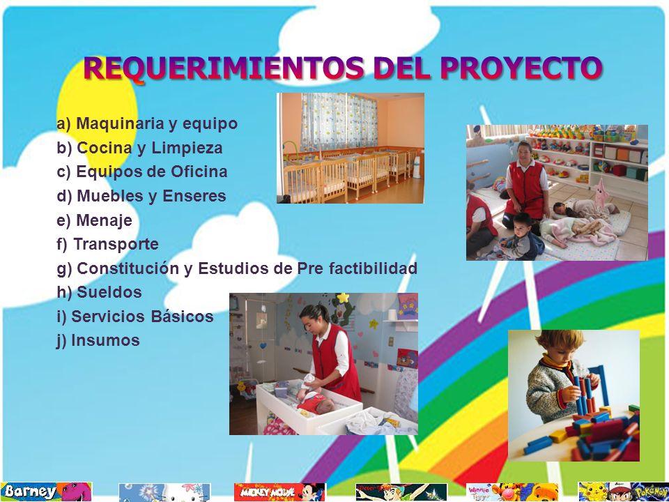 a) Maquinaria y equipo b) Cocina y Limpieza c) Equipos de Oficina d) Muebles y Enseres e) Menaje f) Transporte g) Constitución y Estudios de Pre facti
