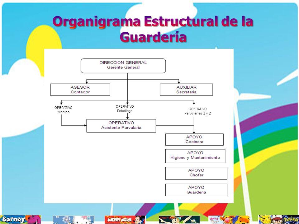 OPERATIVO Medico OPERATIVO Psicóloga OPERATIVO Parvularias 1 y 2