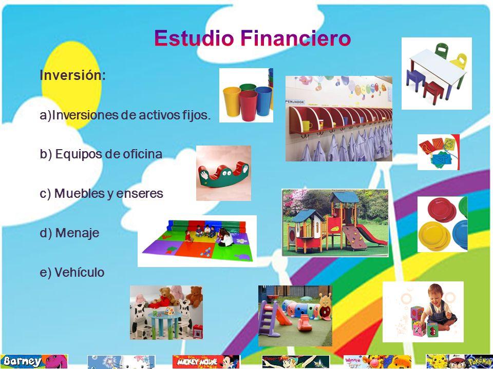 Inversión: a)Inversiones de activos fijos. b) Equipos de oficina c) Muebles y enseres d) Menaje e) Vehículo