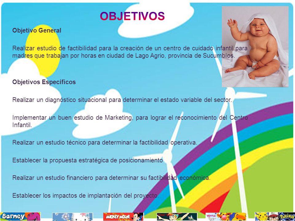 Objetivo General Realizar estudio de factibilidad para la creación de un centro de cuidado infantil para madres que trabajan por horas en ciudad de La