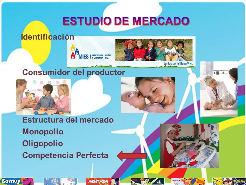 Identificación - Consumidor del productor - Estructura del mercado - Monopolio - Oligopolio - Competencia Perfecta