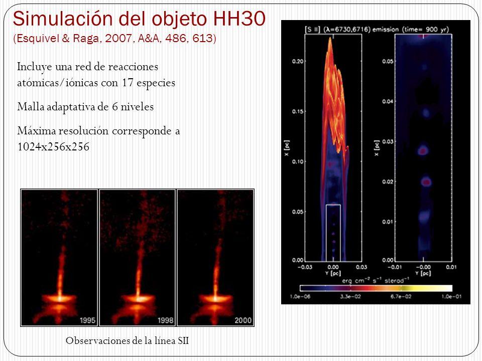 Simulación del objeto HH30 (Esquivel & Raga, 2007, A&A, 486, 613) Incluye una red de reacciones atómicas/iónicas con 17 especies Malla adaptativa de 6