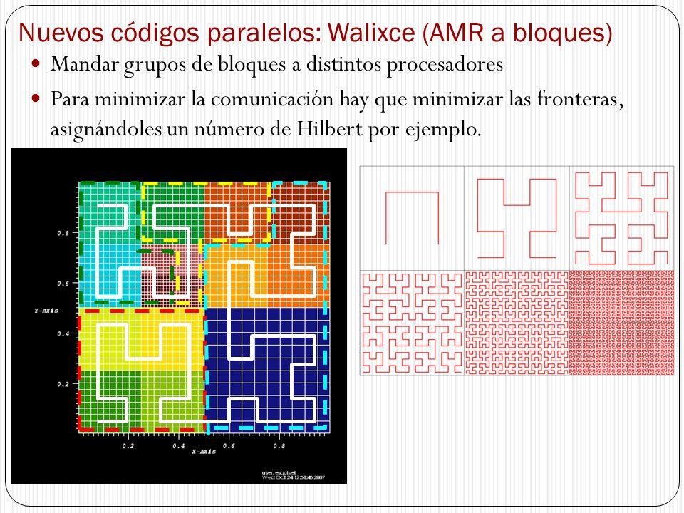 Nuevos códigos paralelos: Walixce (AMR a bloques) Mandar grupos de bloques a distintos procesadores Para minimizar la comunicación hay que minimizar l