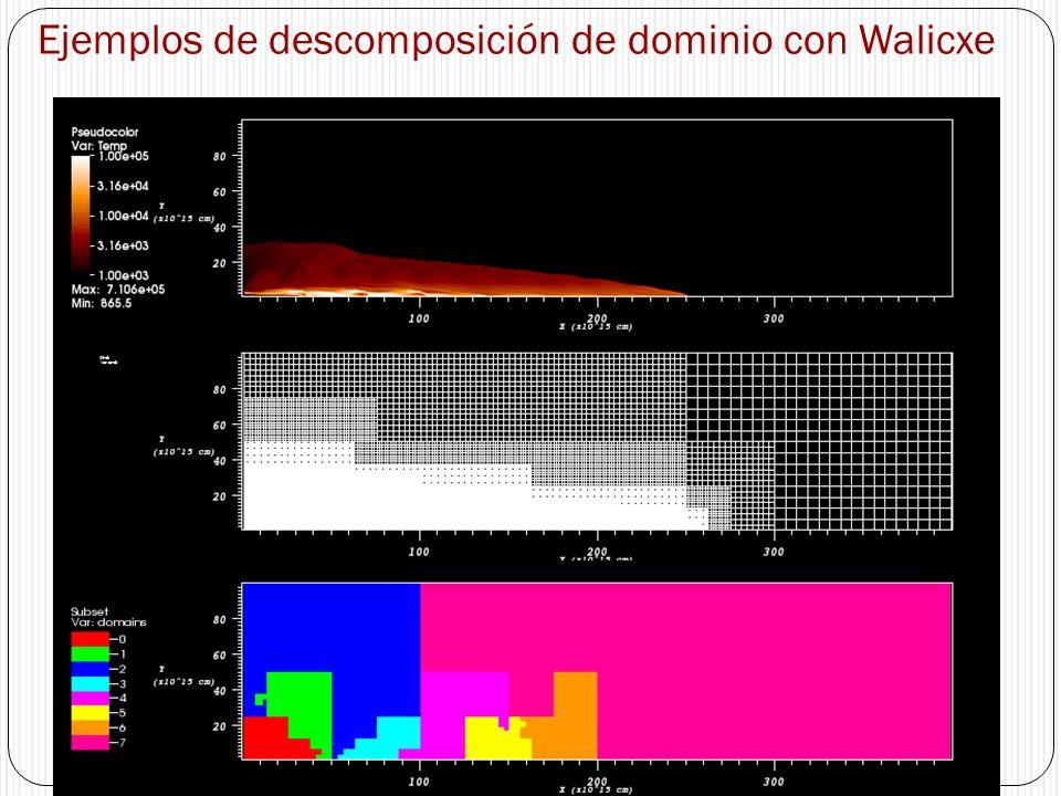 Ejemplos de descomposición de dominio con Walicxe