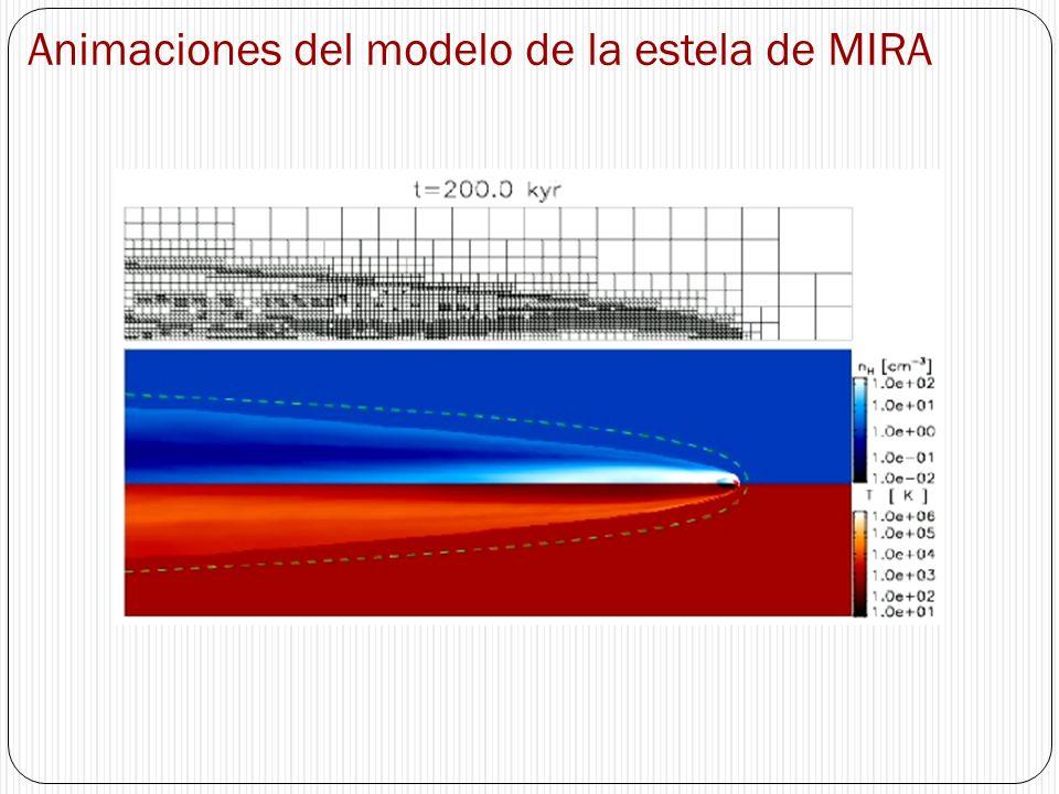 Animaciones del modelo de la estela de MIRA