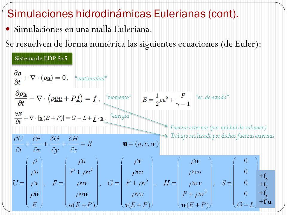 Simulaciones hidrodinámicas Eulerianas (cont). Simulaciones en una malla Euleriana. Se resuelven de forma numérica las siguientes ecuaciones (de Euler