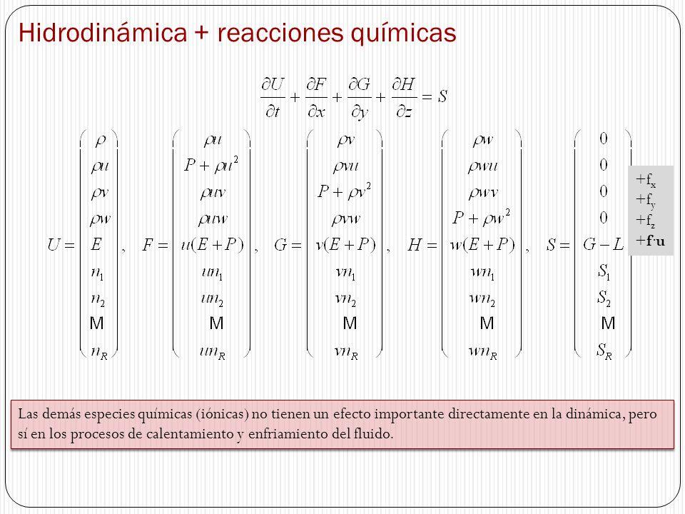 Hidrodinámica + reacciones químicas +f x +f y +f z +f. u Las demás especies químicas (iónicas) no tienen un efecto importante directamente en la dinám