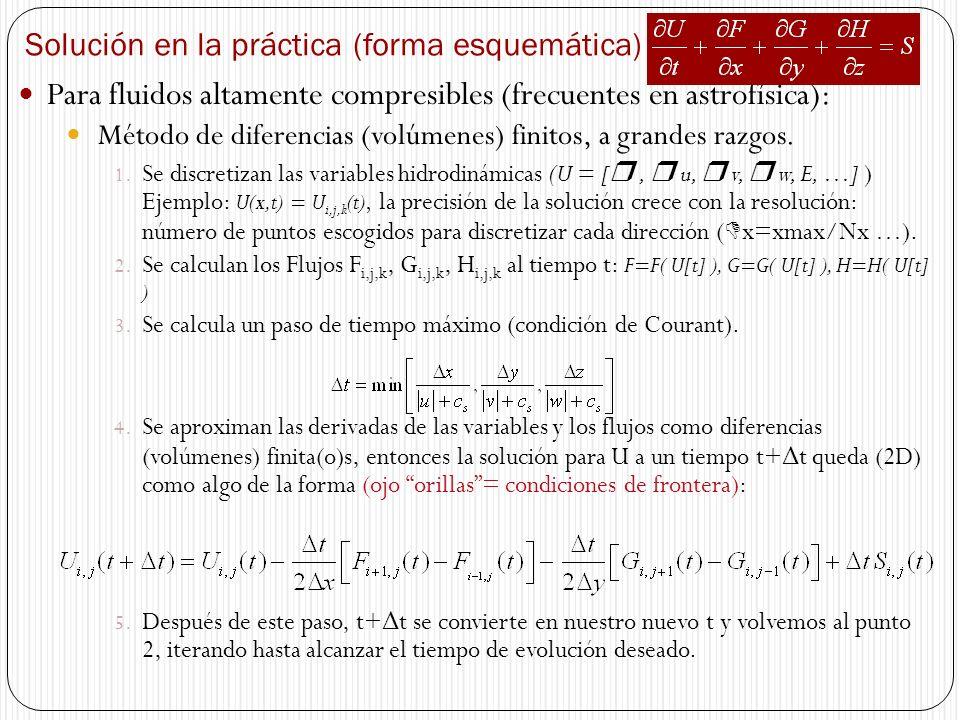 Solución en la práctica (forma esquemática) Para fluidos altamente compresibles (frecuentes en astrofísica): Método de diferencias (volúmenes) finitos