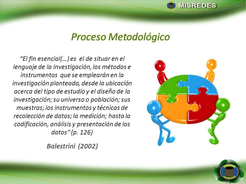 Balestrini (2002) El fin esencial(…) es el de situar en el lenguaje de la investigación, los métodos e instrumentos que se emplearán en la investigaci