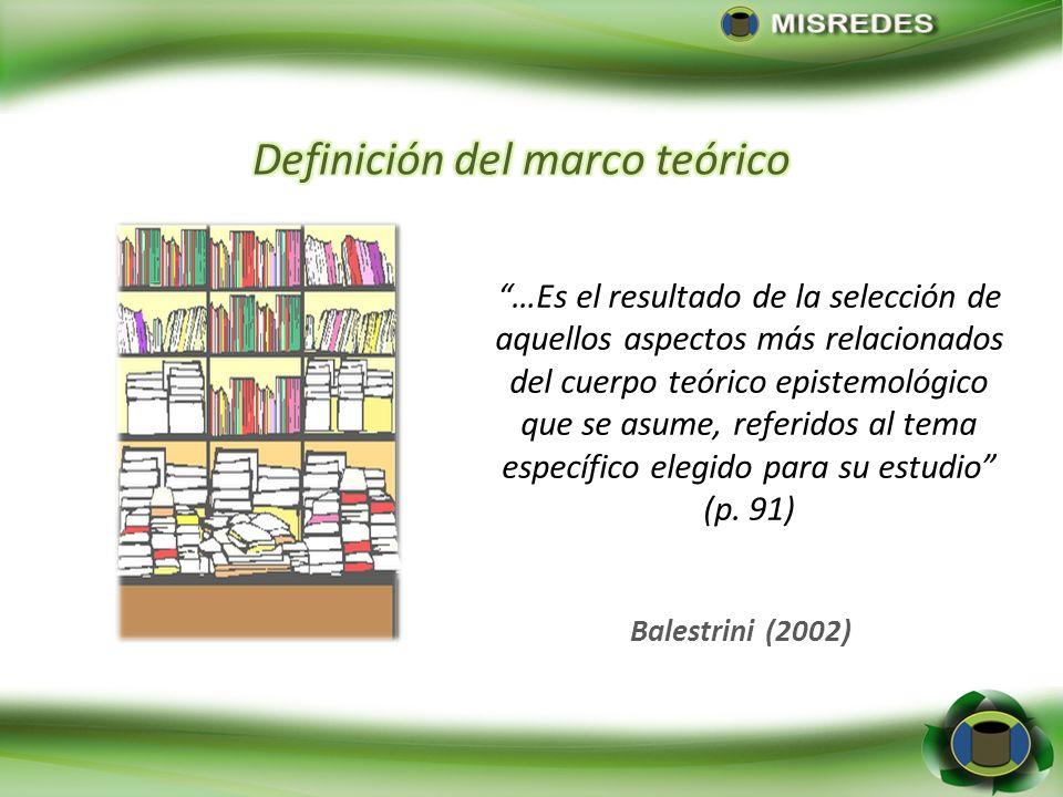 Pérez (2006) El establecimiento de los antecedentes se materializan a través de una revisión de la literatura referente al tópico en estudio.
