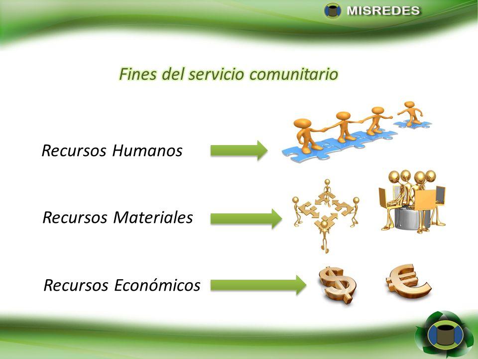 Recursos Humanos Recursos Materiales Recursos Económicos