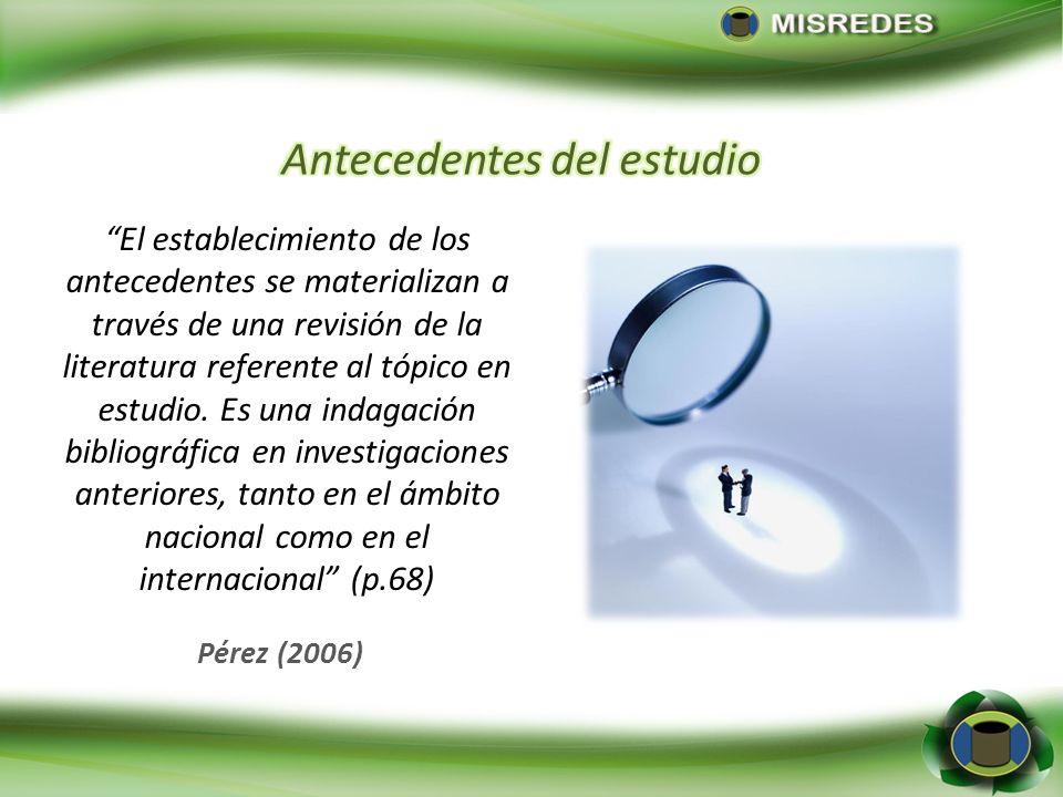 Pérez (2006) El establecimiento de los antecedentes se materializan a través de una revisión de la literatura referente al tópico en estudio. Es una i
