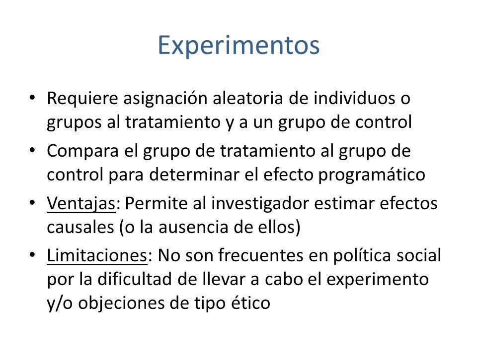 Experimentos Requiere asignación aleatoria de individuos o grupos al tratamiento y a un grupo de control Compara el grupo de tratamiento al grupo de c