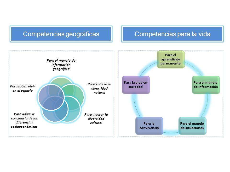 Competencias geográficas Para el manejo de información geográfica Para valorar la diversidad natural Para adquirir conciencia de las diferencias socio