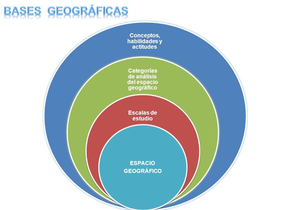 La importancia de comprender y aplicar el enfoque de la asignatura de Geografía de México y del Mundo Conclusiones