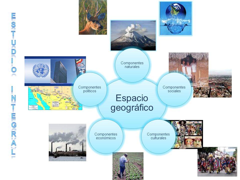 Categorías de análisis espacial LugarMedioPaisajeRegiónTerritorio