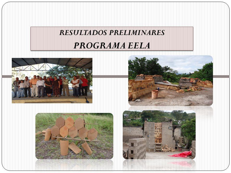 RESULTADOS PRELIMINARES PROGRAMA EELA RESULTADOS PRELIMINARES PROGRAMA EELA
