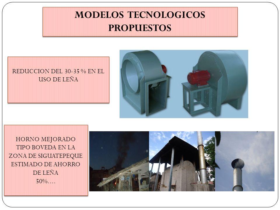 MODELOS TECNOLOGICOS PROPUESTOS HORNO MEJORADO TIPO BOVEDA EN LA ZONA DE SIGUATEPEQUE ESTIMADO DE AHORRO DE LEÑA 50%.... HORNO MEJORADO TIPO BOVEDA EN
