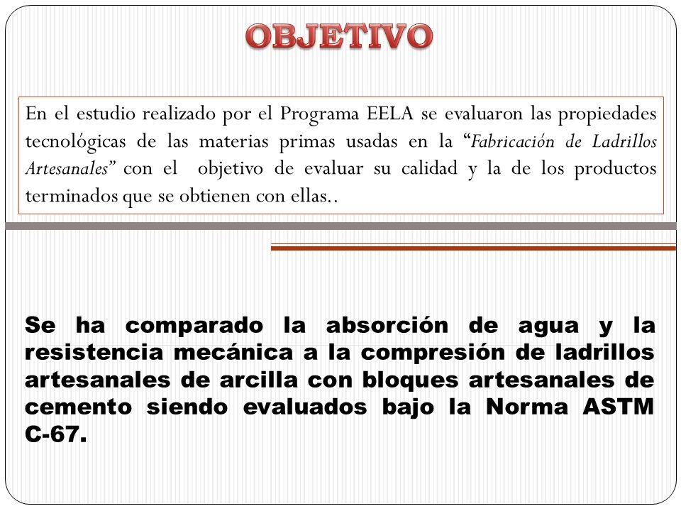 En el estudio realizado por el Programa EELA se evaluaron las propiedades tecnológicas de las materias primas usadas en la Fabricación de Ladrillos Ar
