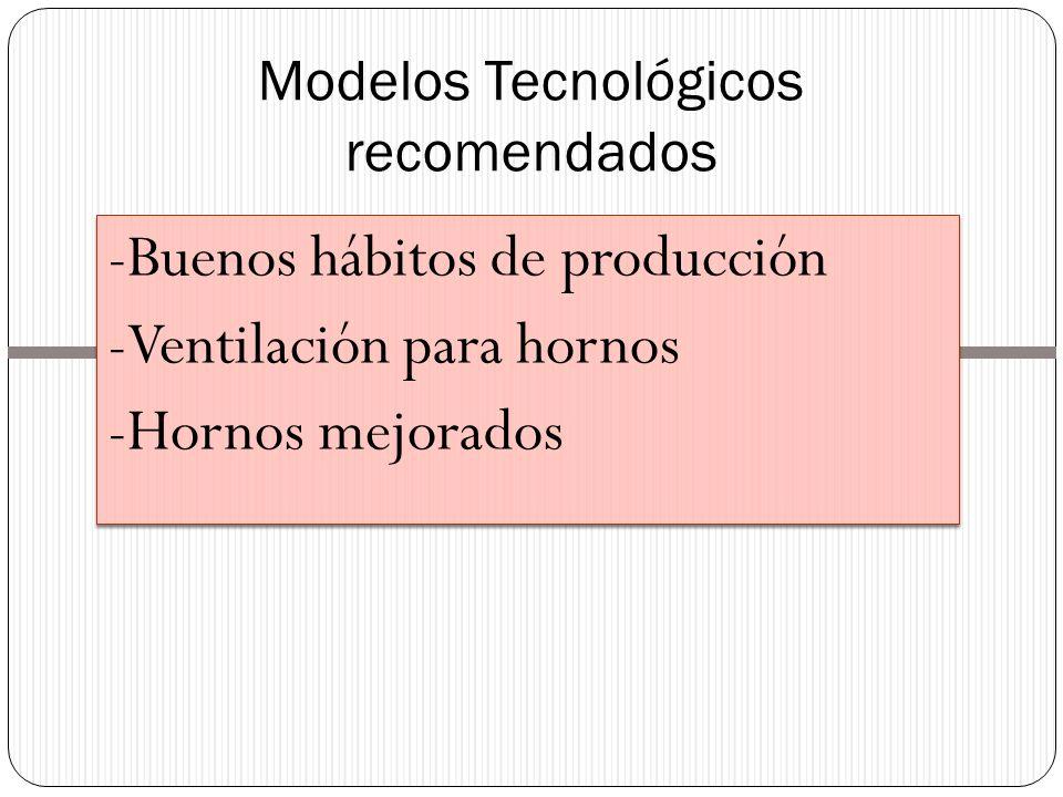 Modelos Tecnológicos recomendados -Buenos hábitos de producción -Ventilación para hornos -Hornos mejorados -Buenos hábitos de producción -Ventilación