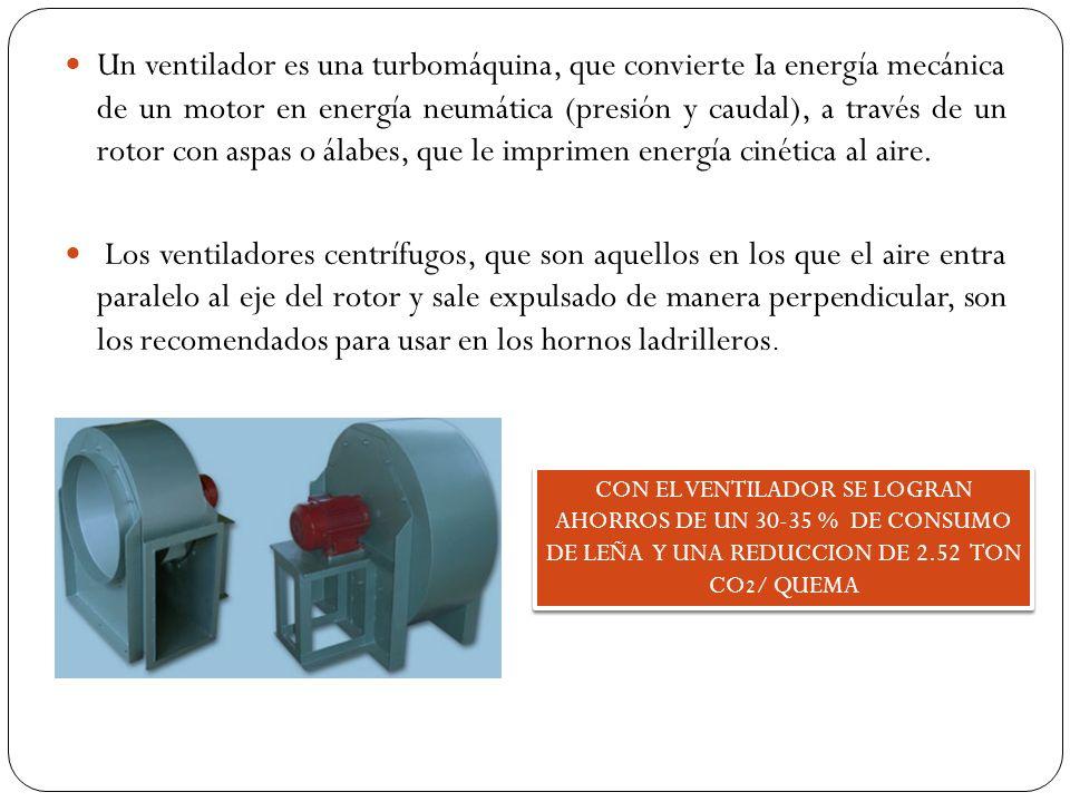 Un ventilador es una turbomáquina, que convierte Ia energía mecánica de un motor en energía neumática (presión y caudal), a través de un rotor con asp
