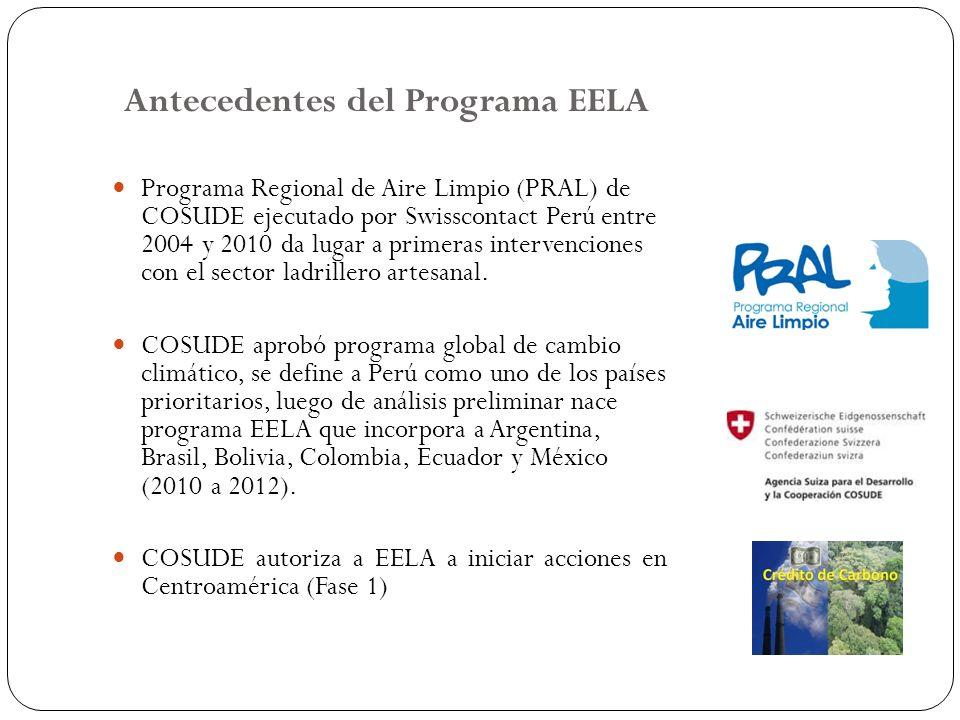 Objetivo de Desarrollo de Programa EELA Contribuir a mitigar el cambio climático a través de la reducción de las emisiones de gases de efecto invernadero por medio de la promoción de cambios tecnológicos y de gestión empresarial, en la producción de ladrillos artesanales..