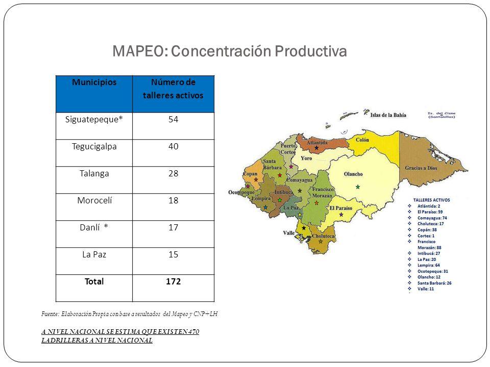 MAPEO: Concentración Productiva Municipios Número de talleres activos Siguatepeque*54 Tegucigalpa40 Talanga28 Morocelí18 Danlí *17 La Paz15 Total172 F