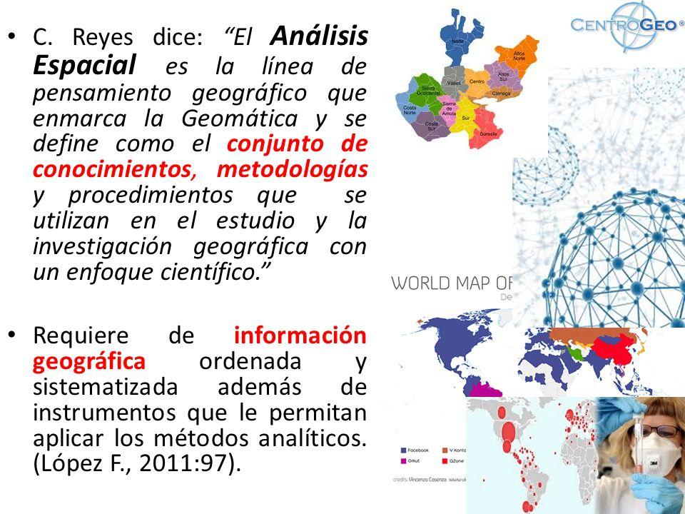 C. Reyes afirma en el método reyes que en la construcción de modelos de conocimiento es necesario la comunicación entre todos, es decir los especialis