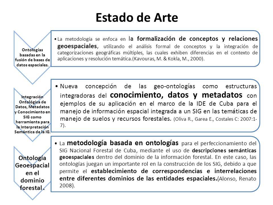 Ejemplo Ontología Garea E, Oliva R, Fonseca R, et al., 2009