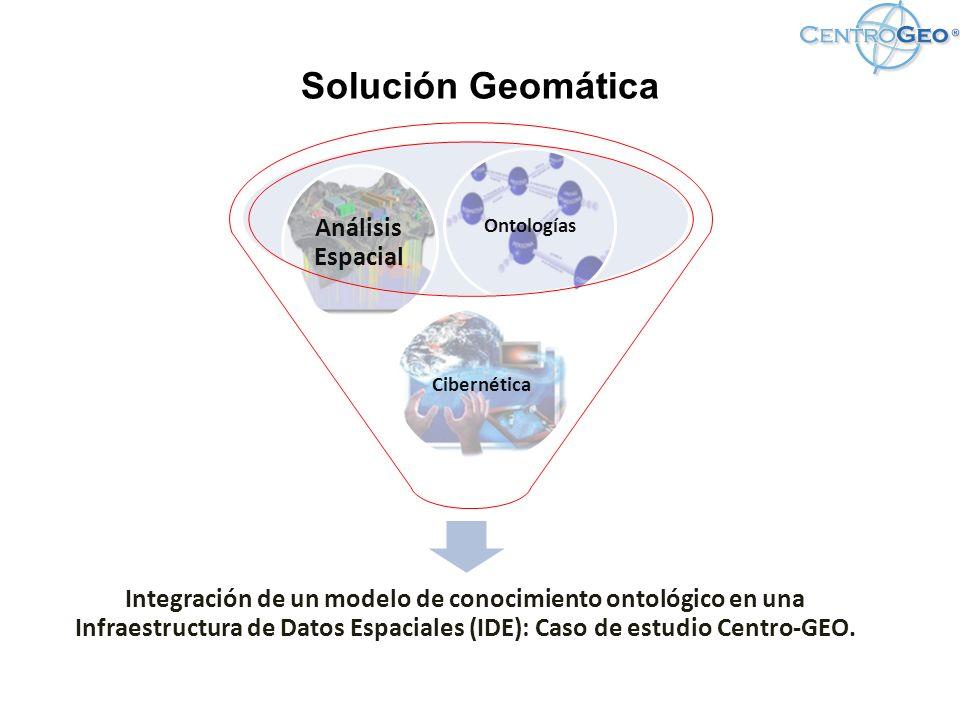 Imagen de la Relación entre Análisis Espacial, Cibernética y Ontologías. Calle, T. 2012