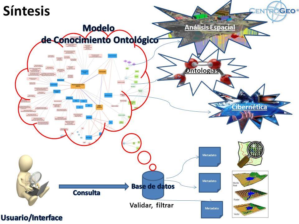 Metadato Validar, filtrar Síntesis Análisis Espacial Cibernética Ontologías