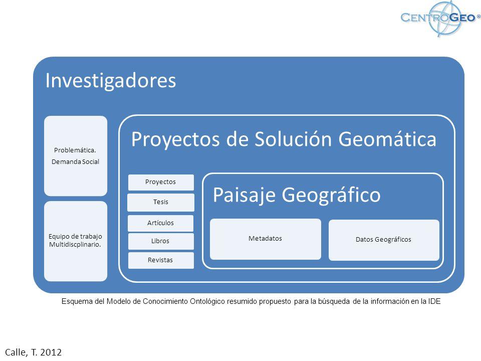 Modelo de Conocimiento Ontológico para la Infraestructura de la Datos Espaciales.