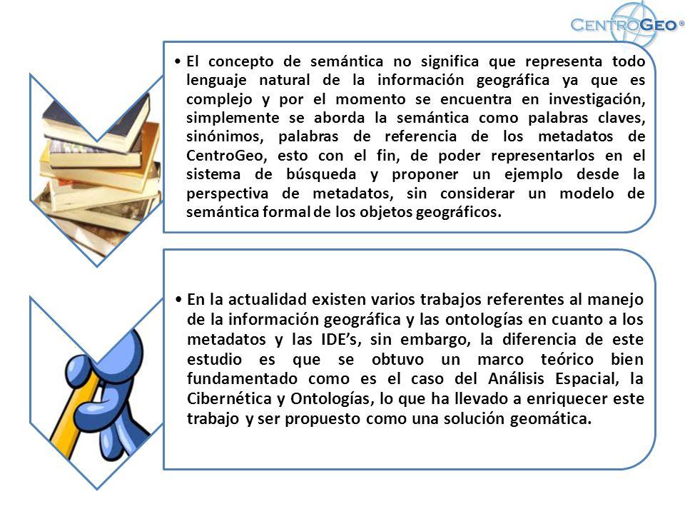 Principales Conclusiones. El Análisis Espacial, la Cibernética y el uso del concepto ontológico permitieron estructurar el modelo de conocimiento onto