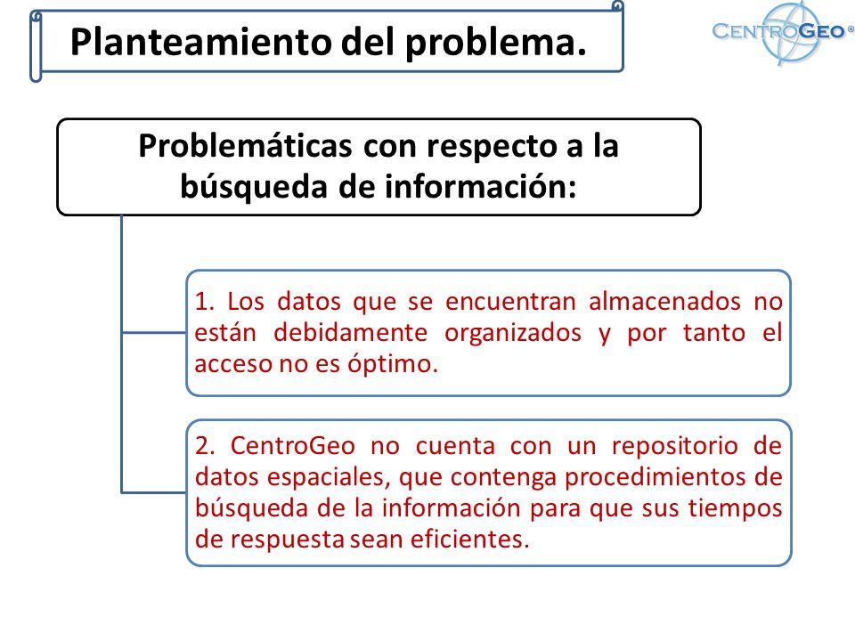 Problemáticas con respecto a la búsqueda de información: 1.