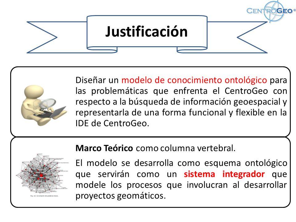 Justificación Diseñar un modelo de conocimiento ontológico para las problemáticas que enfrenta el CentroGeo con respecto a la búsqueda de información geoespacial y representarla de una forma funcional y flexible en la IDE de CentroGeo.
