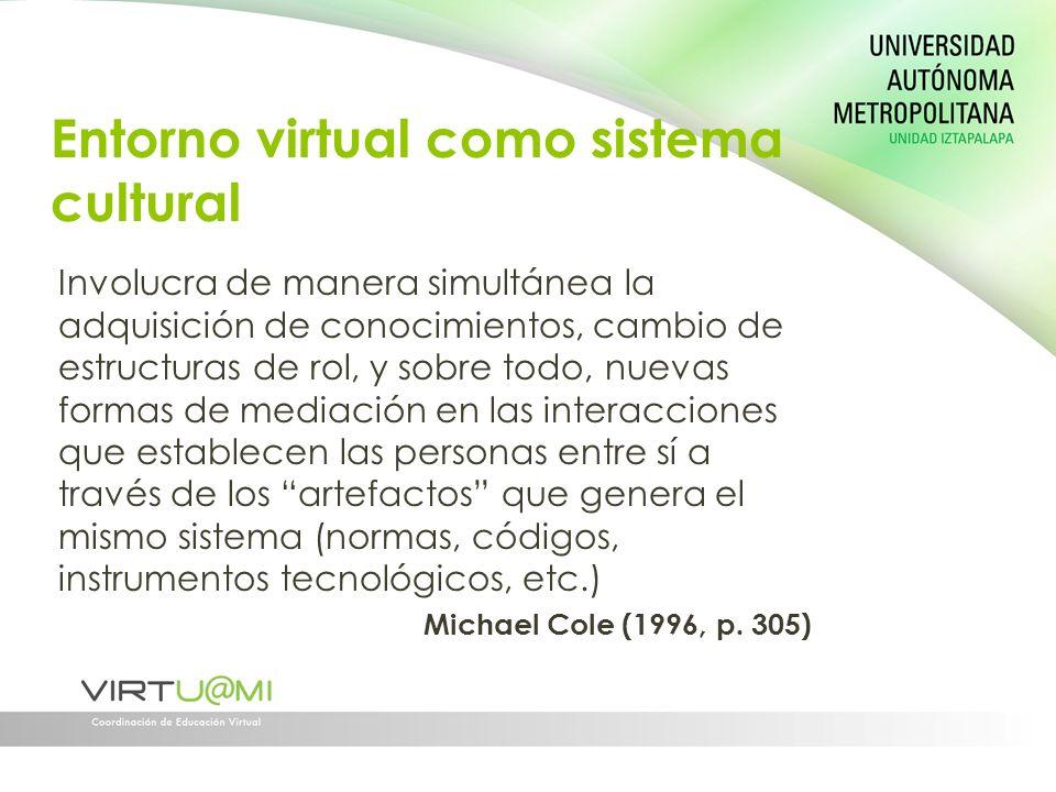 Entorno virtual como sistema cultural Involucra de manera simultánea la adquisición de conocimientos, cambio de estructuras de rol, y sobre todo, nuev