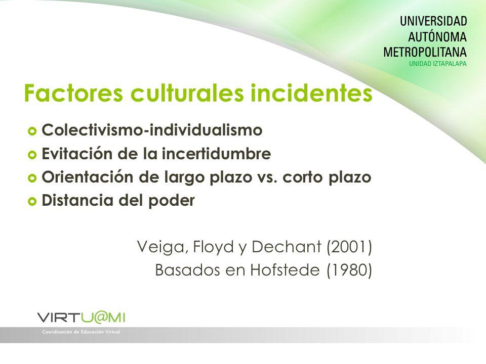 Factores culturales incidentes Colectivismo-individualismo Evitación de la incertidumbre Orientación de largo plazo vs. corto plazo Distancia del pode