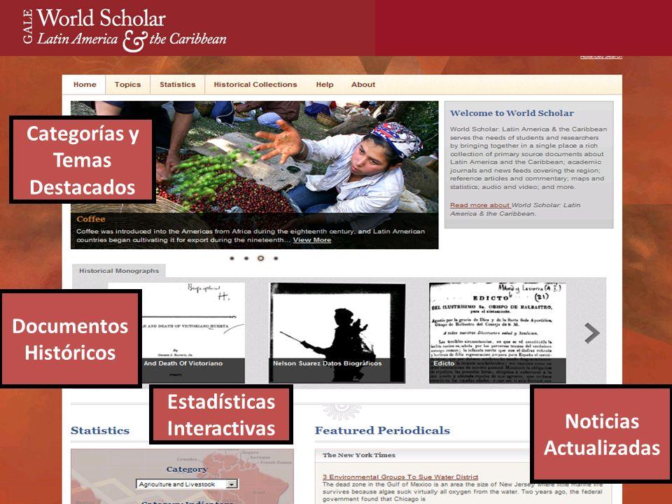 Categorías y Temas Destacados Documentos Históricos Noticias Actualizadas Estadísticas Interactivas