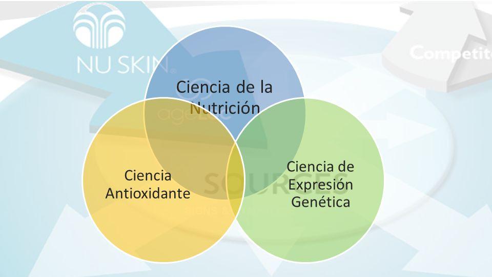 17 SIGNS & SYMPTOMS Ciencia de la Nutrición Ciencia de Expresión Genética Ciencia Antioxidante