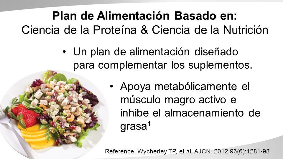 Plan de Alimentación Basado en: Ciencia de la Proteína & Ciencia de la Nutrición Apoya metabólicamente el músculo magro activo e inhibe el almacenamie