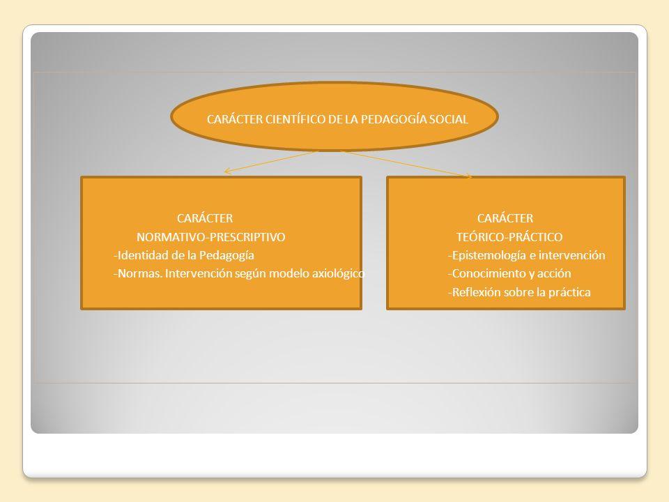CARÁCTER CIENTÍFICO DE LA PEDAGOGÍA SOCIAL CARÁCTER CARÁCTER NORMATIVO-PRESCRIPTIVO TEÓRICO-PRÁCTICO -Identidad de la Pedagogía-Epistemología e interv
