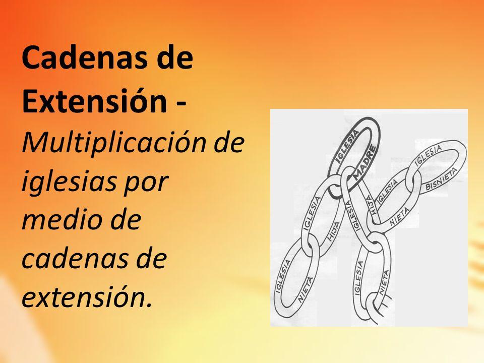 Cadenas de Extensión - Multiplicación de iglesias por medio de cadenas de extensión.