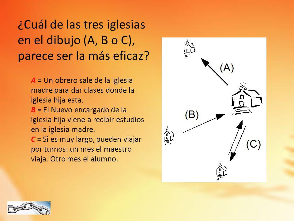 ¿Cuál de las tres iglesias en el dibujo (A, B o C), parece ser la más eficaz? A = Un obrero sale de la iglesia madre para dar clases donde la iglesia