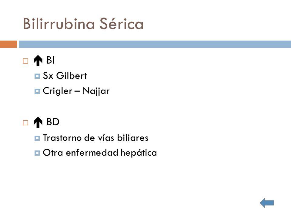 Bilirrubina Sérica BI Sx Gilbert Crigler – Najjar BD Trastorno de vías biliares Otra enfermedad hepática