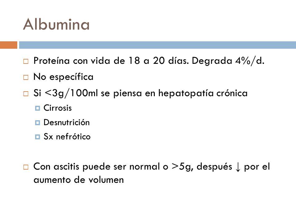 Albumina Proteína con vida de 18 a 20 días.Degrada 4%/d.