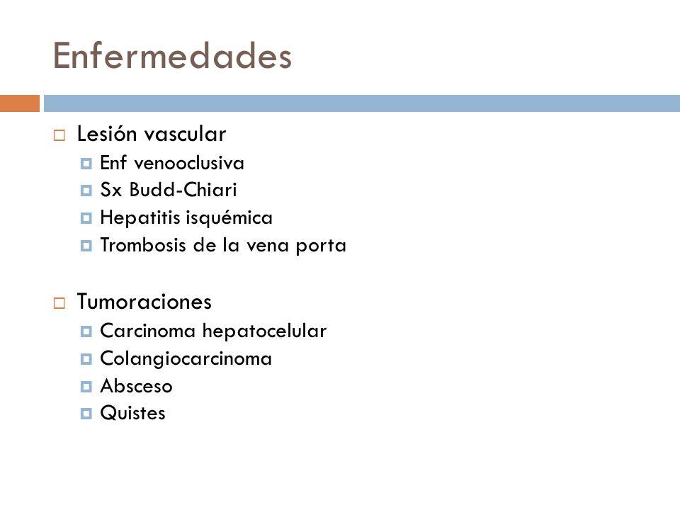 Enfermedades Lesión vascular Enf venooclusiva Sx Budd-Chiari Hepatitis isquémica Trombosis de la vena porta Tumoraciones Carcinoma hepatocelular Colangiocarcinoma Absceso Quistes