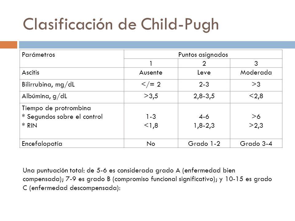 Clasificación de Child-Pugh ParámetrosPuntos asignados 123 AscitisAusenteLeveModerada Bilirrubina, mg/dL</= 22-3>3 Albúmina, g/dL>3,52,8-3,5<2,8 Tiempo de protrombina * Segundos sobre el control * RIN 1-3 <1,8 4-6 1,8-2,3 >6 >2,3 EncefalopatíaNoGrado 1-2Grado 3-4 Una puntuación total: de 5-6 es considerada grado A (enfermedad bien compensada); 7-9 es grado B (compromiso funcional significativo); y 10-15 es grado C (enfermedad descompensada):